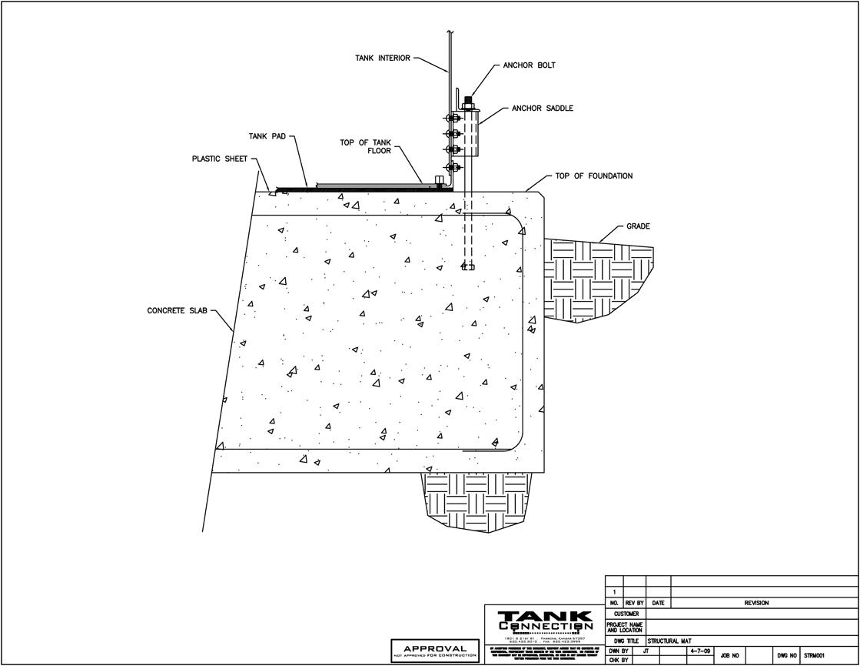 Structural Mat